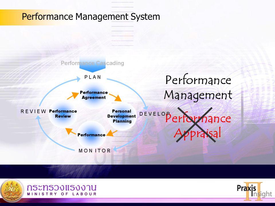Performance Management Performance Appraisal