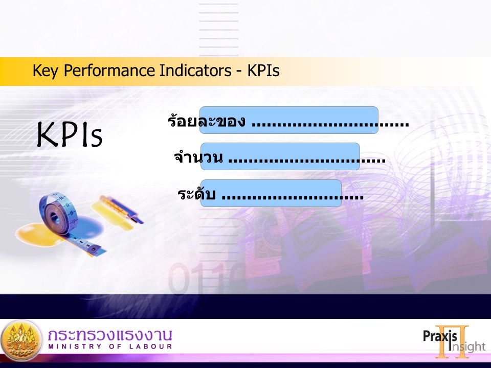 Key Performance Indicators - KPIs