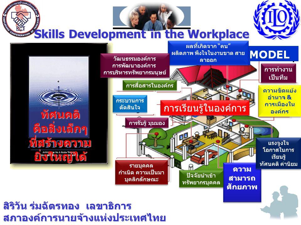 Skills Development in the Workplace ที่สร้างความยิ่งใหญ่ได้