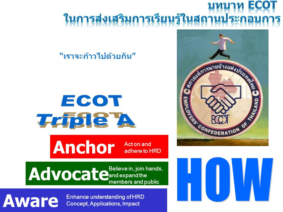 Anchor Advocate Aware ECOT Triple A HOW บทบาท ECOT