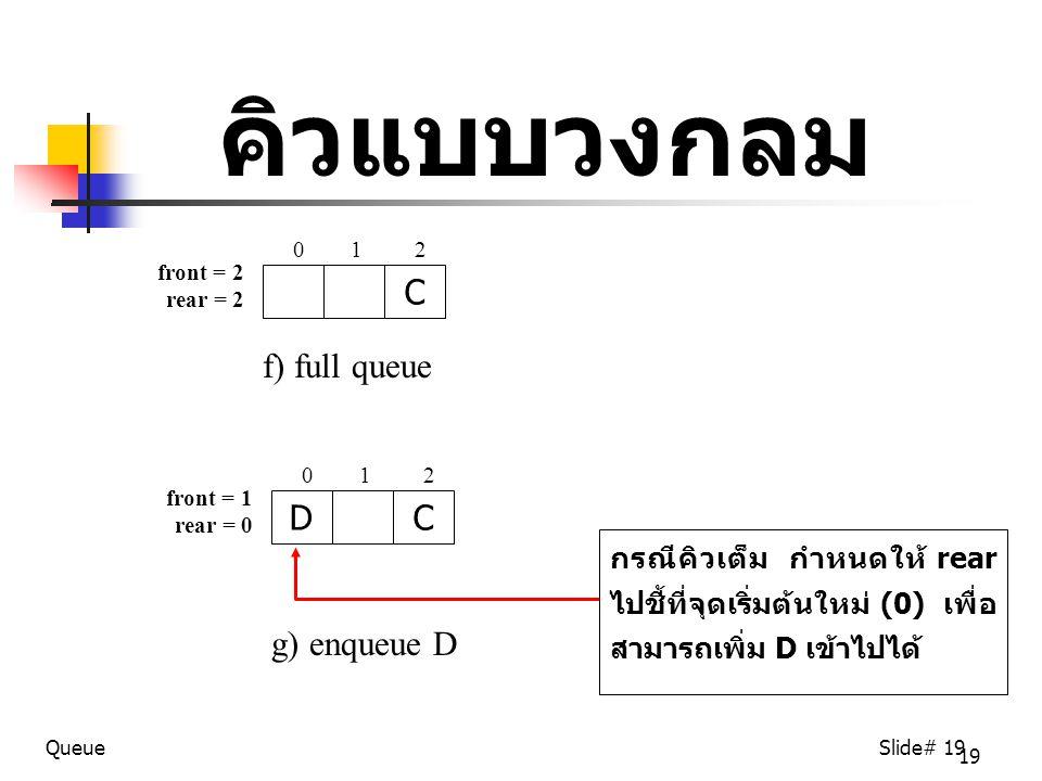 คิวแบบวงกลม C f) full queue D C g) enqueue D
