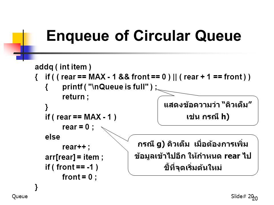 Enqueue of Circular Queue