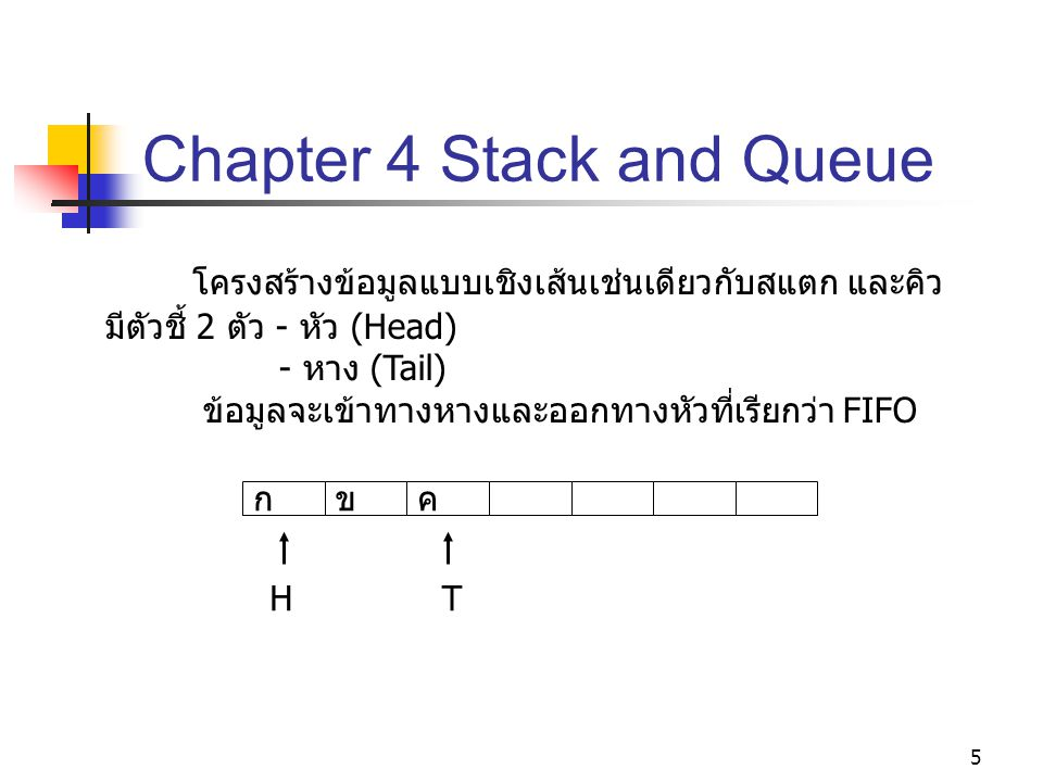 Chapter 4 Stack and Queue