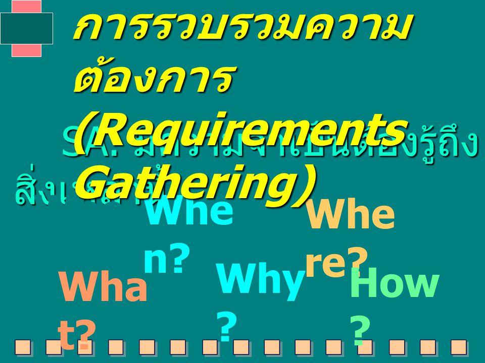 การรวบรวมความต้องการ (Requirements Gathering)