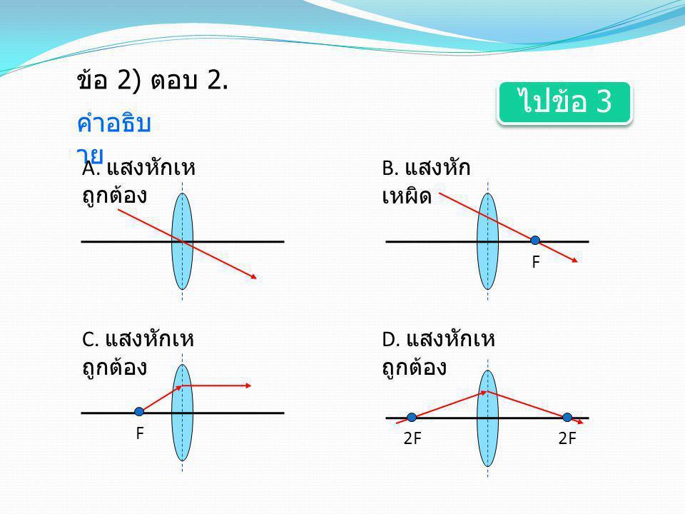 ไปข้อ 3 ข้อ 2) ตอบ 2. คำอธิบาย A. แสงหักเหถูกต้อง B. แสงหักเหผิด