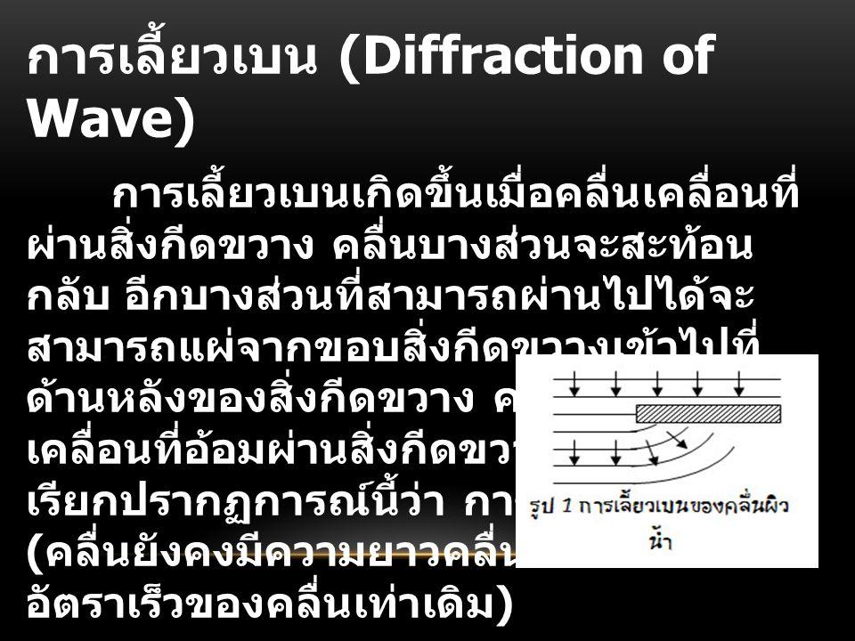 การเลี้ยวเบน (Diffraction of Wave)