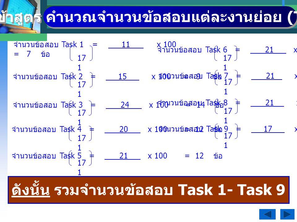 2. เข้าสูตร คำนวณจำนวนข้อสอบแต่ละงานย่อย (Task) ดังนี้