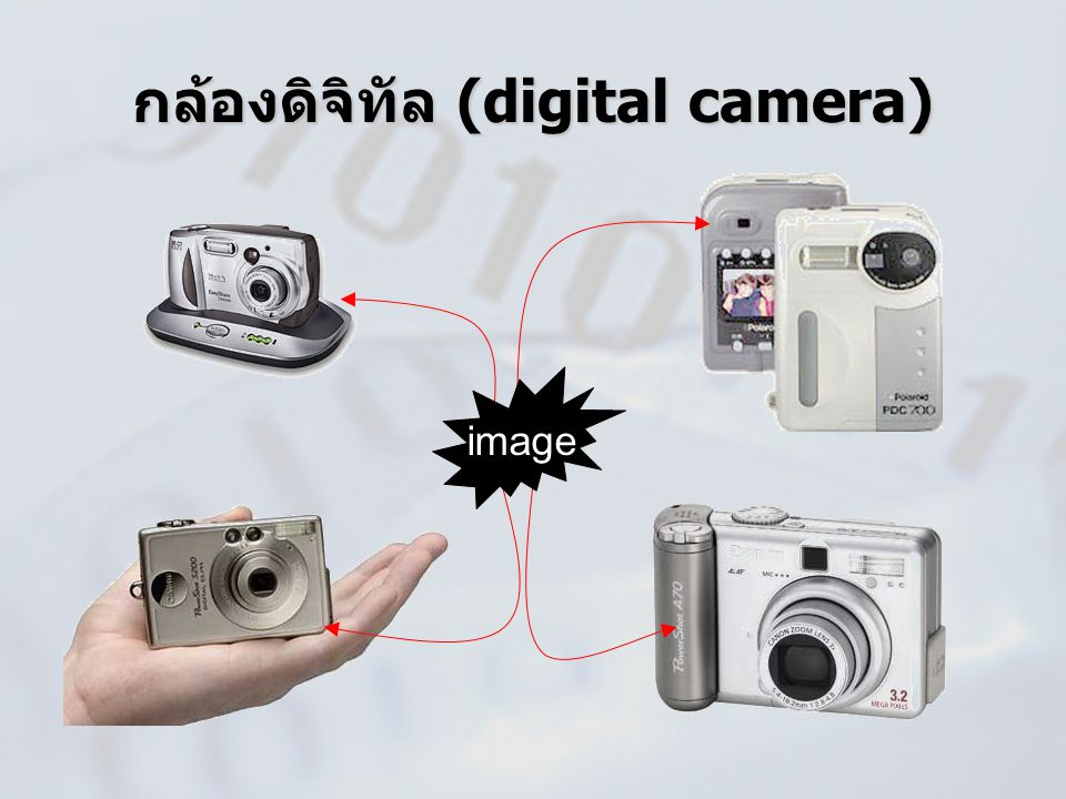 กล้องดิจิทัล (digital camera)