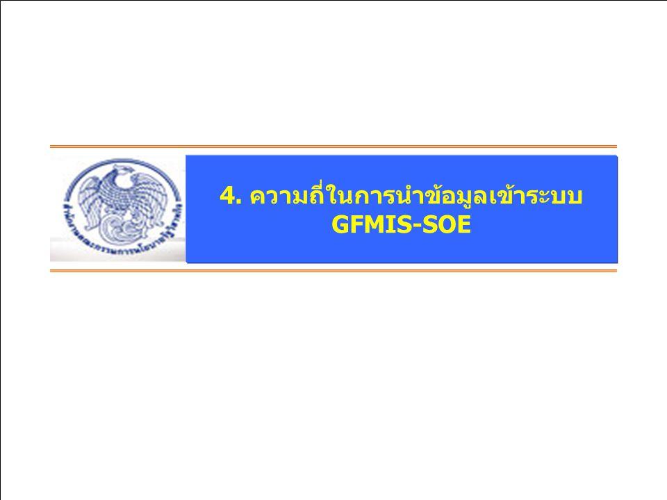4. ความถี่ในการนำข้อมูลเข้าระบบ GFMIS-SOE