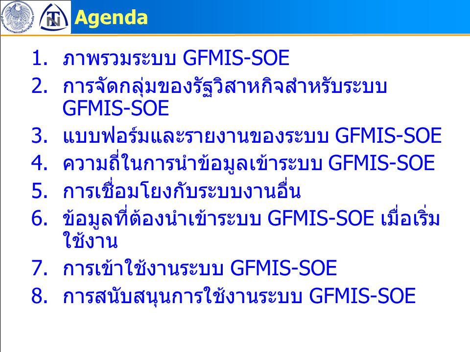 การจัดกลุ่มของรัฐวิสาหกิจสำหรับระบบ GFMIS-SOE