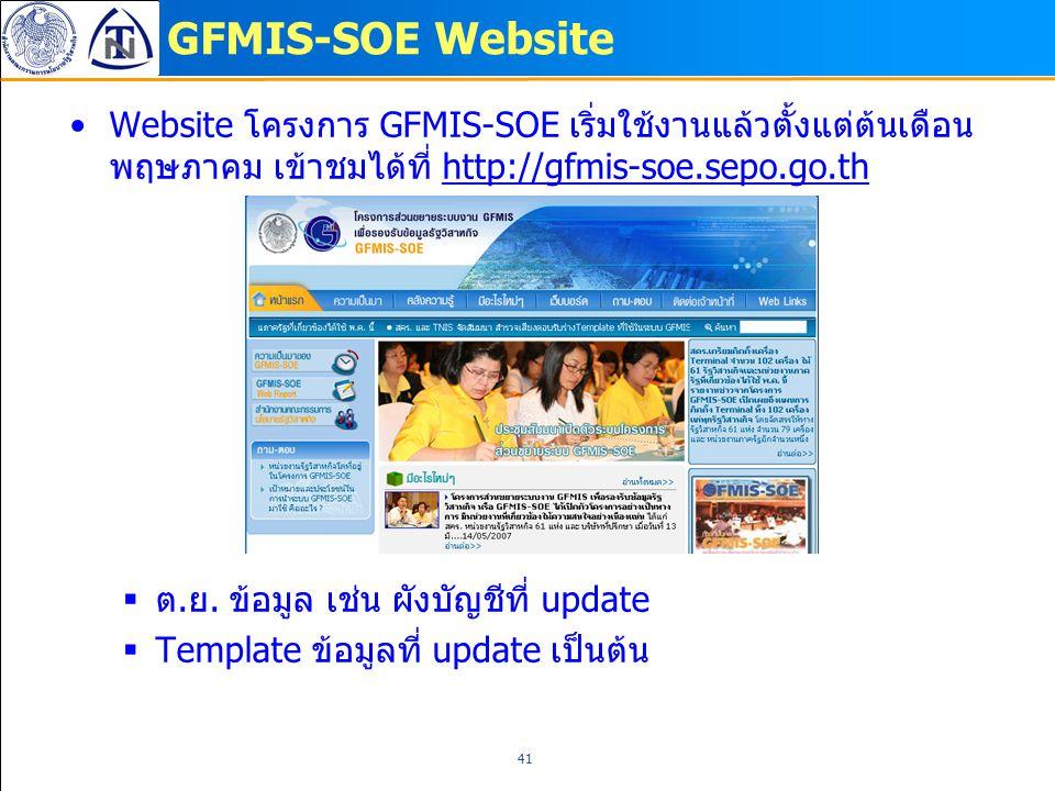 GFMIS-SOE Website Website โครงการ GFMIS-SOE เริ่มใช้งานแล้วตั้งแต่ต้นเดือนพฤษภาคม เข้าชมได้ที่ http://gfmis-soe.sepo.go.th.