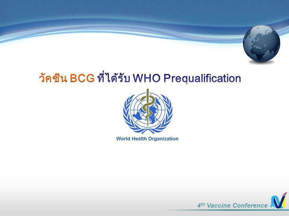 วัคซีน BCG ที่ได้รับ WHO Prequalification