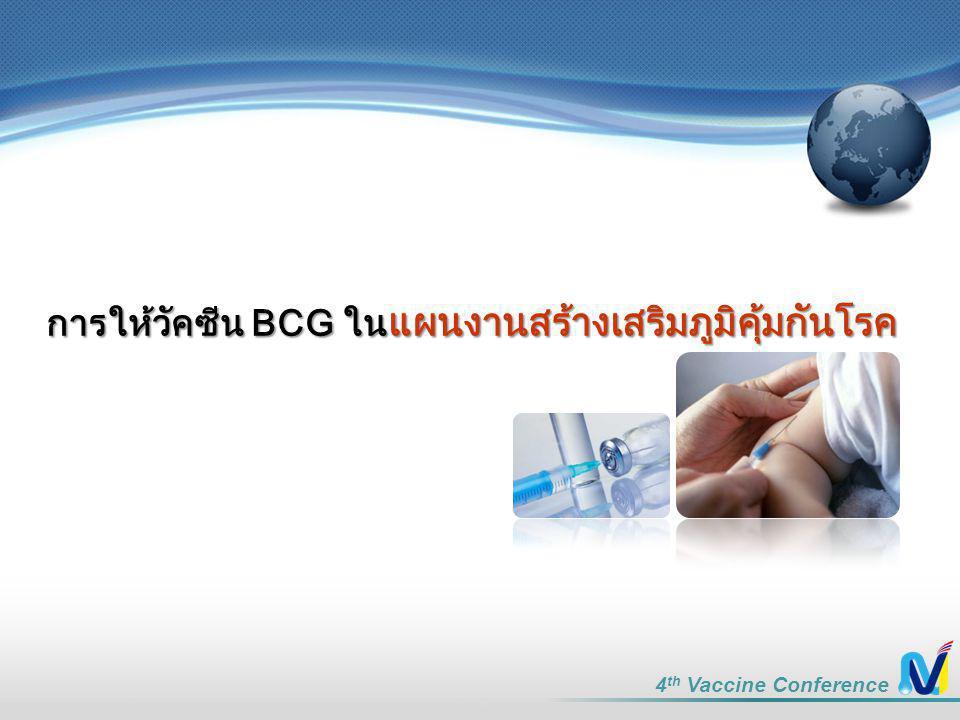 การให้วัคซีน BCG ในแผนงานสร้างเสริมภูมิคุ้มกันโรค