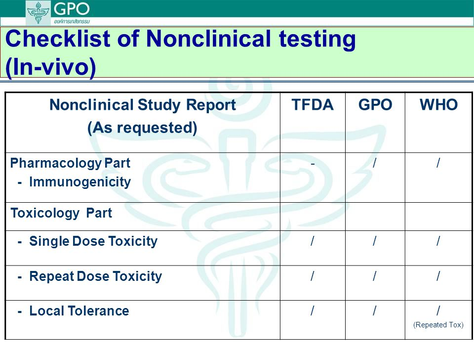 Checklist of Nonclinical testing (In-vivo)