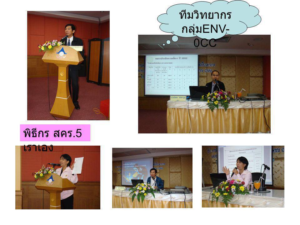 ทีมวิทยากรกลุ่มENV-0CC
