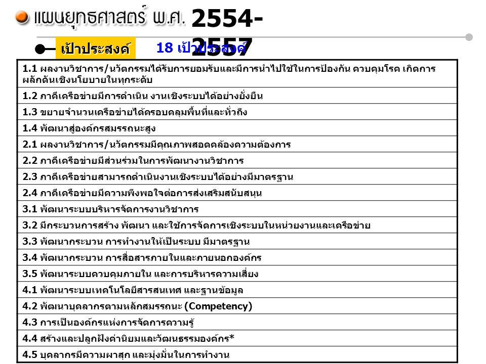2554-2557 เป้าประสงค์ 18 เป้าประสงค์