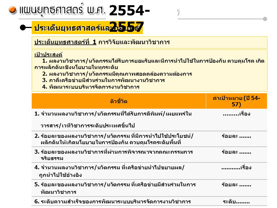 2554-2557 ประเด็นยุทธศาสตร์และกลยุทธ์