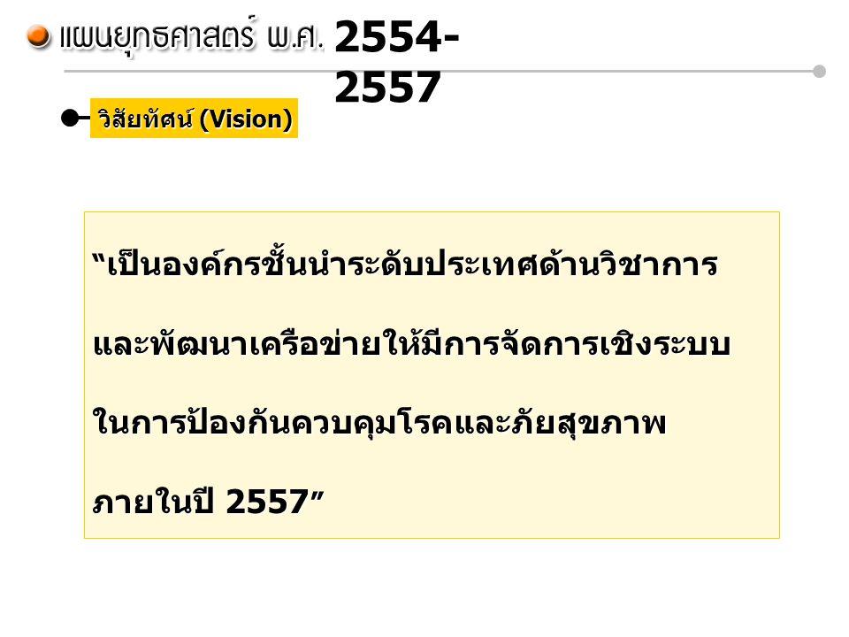 2554-2557 วิสัยทัศน์ (Vision)
