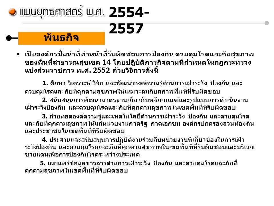 2554-2557 พันธกิจ.