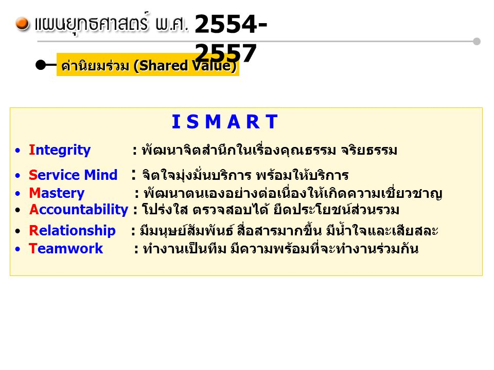 2554-2557 I S M A R T ค่านิยมร่วม (Shared Value)