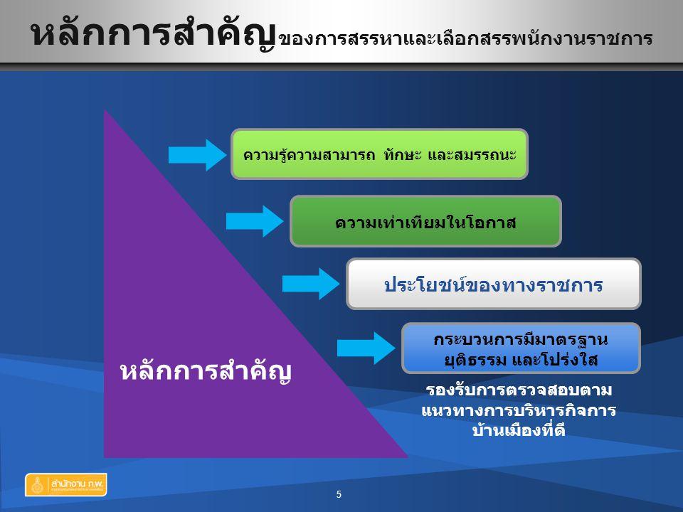 หลักการสำคัญของการสรรหาและเลือกสรรพนักงานราชการ