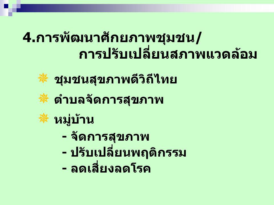  ชุมชนสุขภาพดีวิถีไทย