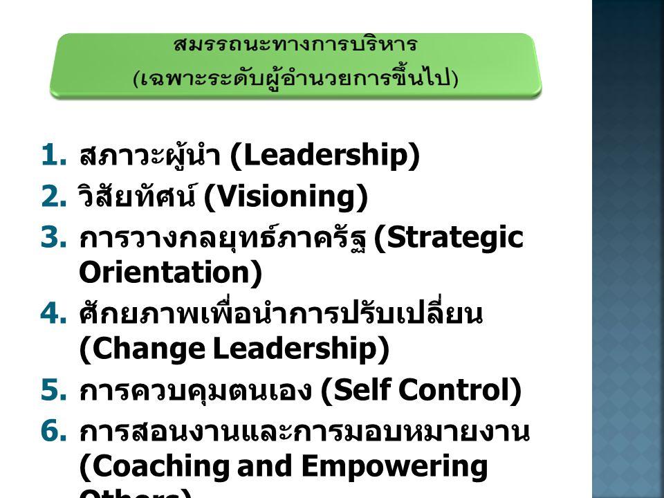 สภาวะผู้นำ (Leadership)