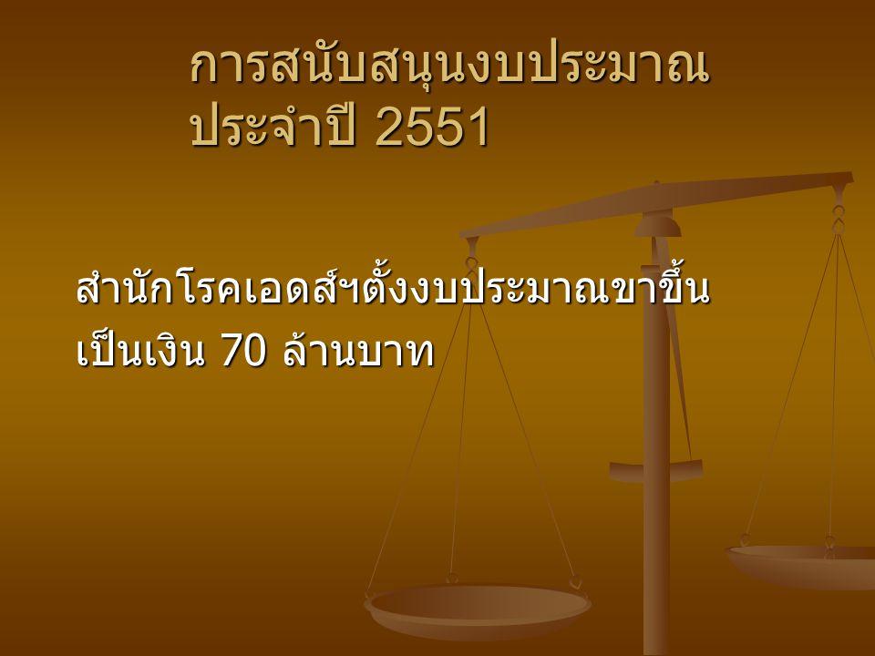 การสนับสนุนงบประมาณประจำปี 2551
