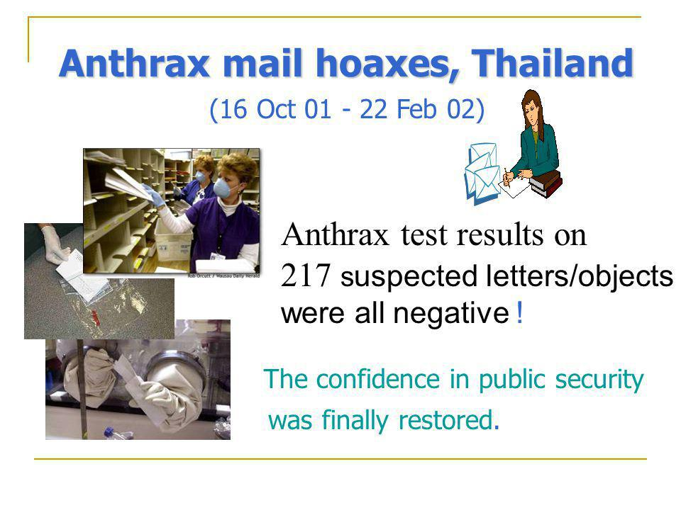 Anthrax mail hoaxes, Thailand