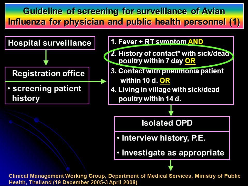 Hospital surveillance