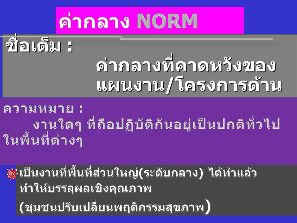 ค่ากลาง NORM ชื่อเต็ม :
