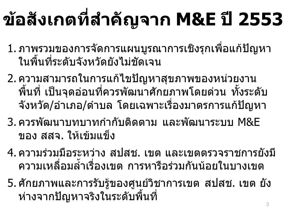 ข้อสังเกตที่สำคัญจาก M&E ปี 2553