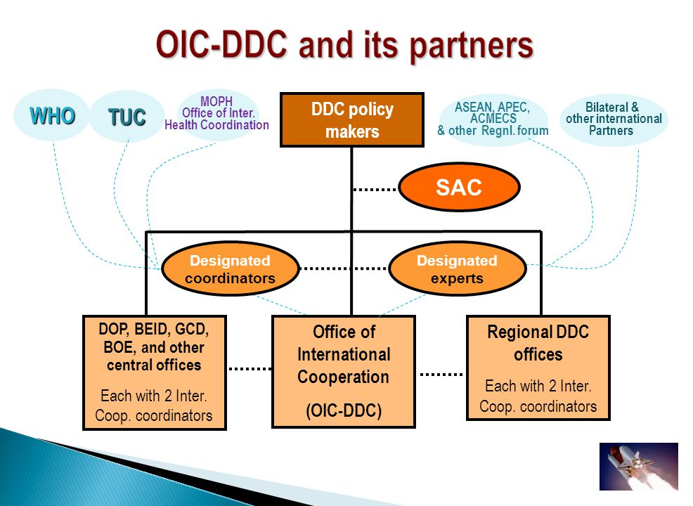 WHO TUC SAC DDC policy makers Office of International Cooperation