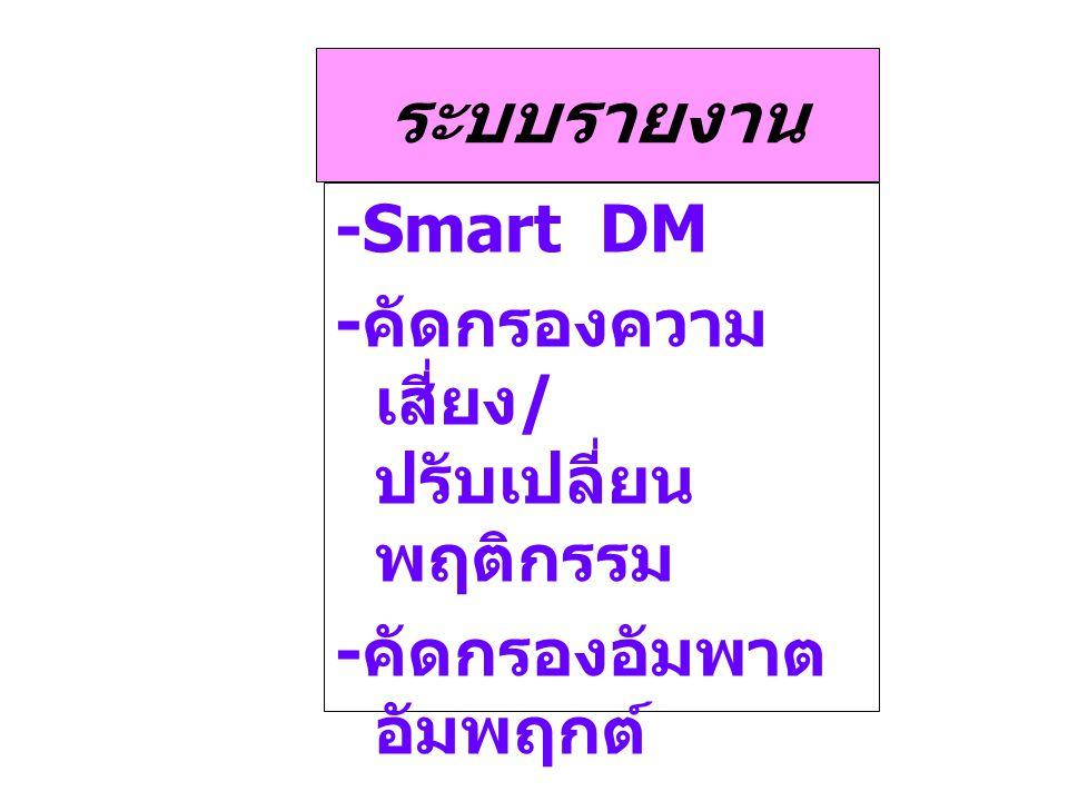 ระบบรายงาน -Smart DM -คัดกรองความเสี่ยง/ปรับเปลี่ยนพฤติกรรม