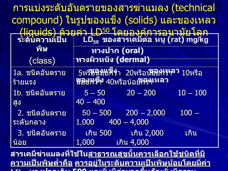 LD50 ของสารเคมีต่อ หนู (rat) mg/kg