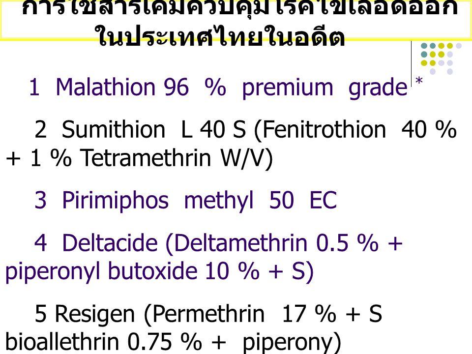 การใช้สารเคมีควบคุมโรคไข้เลือดออกในประเทศไทยในอดีต