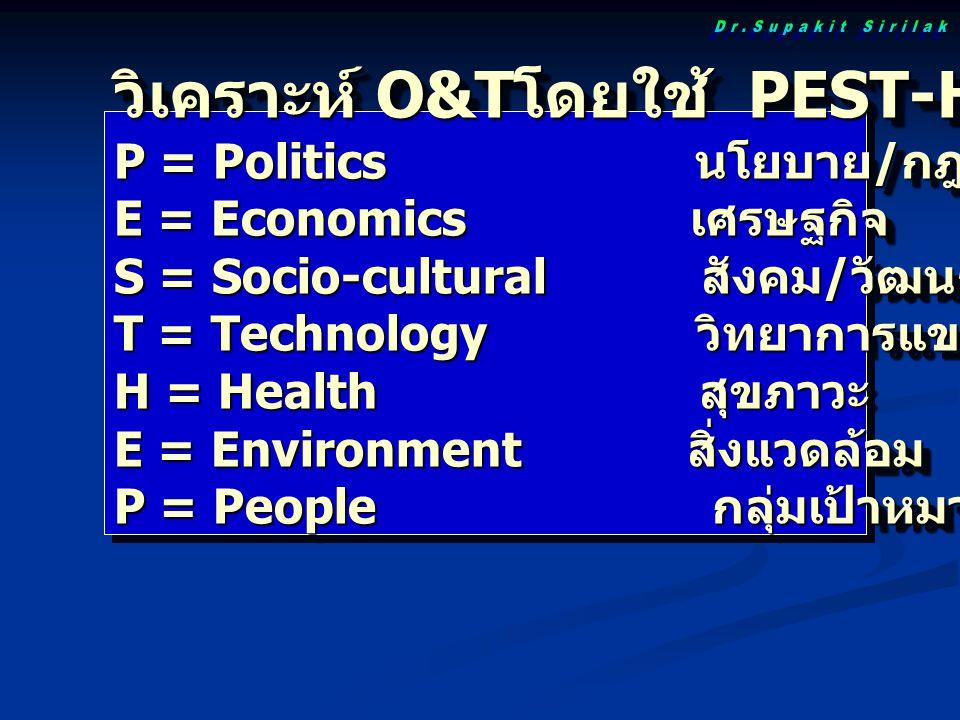 วิเคราะห์ O&Tโดยใช้ PEST-HEP Analysis