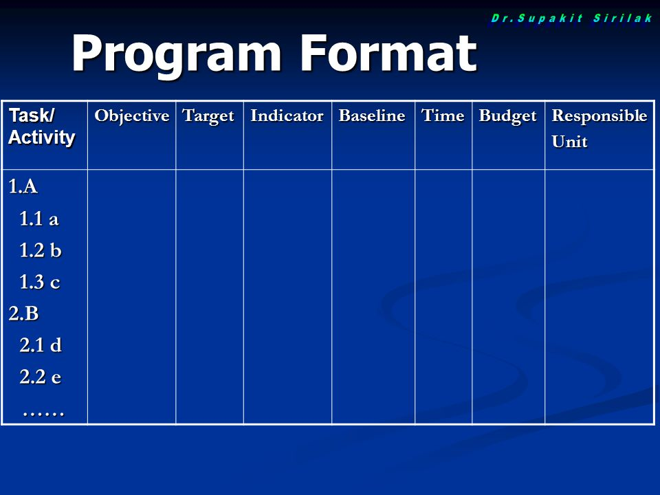 Program Format Dr.Supakit Sirilak 1.A 1.1 a 1.2 b 1.3 c 2.B 2.1 d