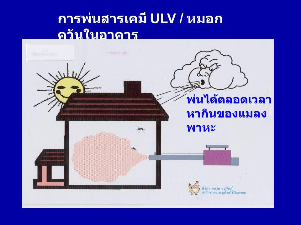 การพ่นสารเคมี ULV / หมอกควันในอาคาร