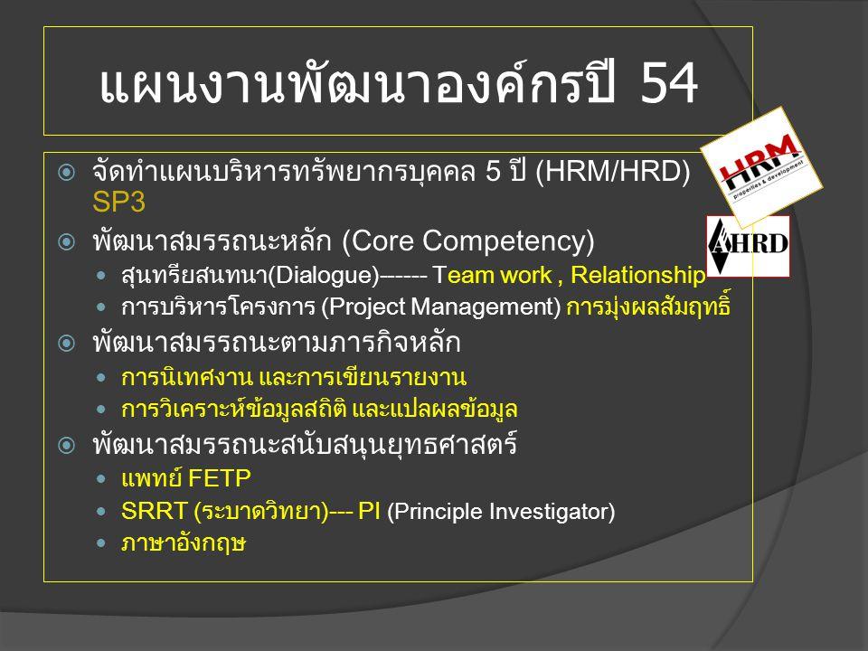แผนงานพัฒนาองค์กรปี 54 จัดทำแผนบริหารทรัพยากรบุคคล 5 ปี (HRM/HRD) SP3