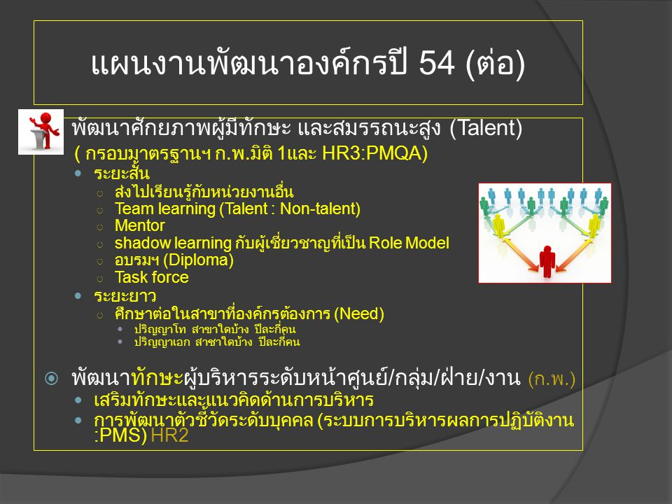 แผนงานพัฒนาองค์กรปี 54 (ต่อ)