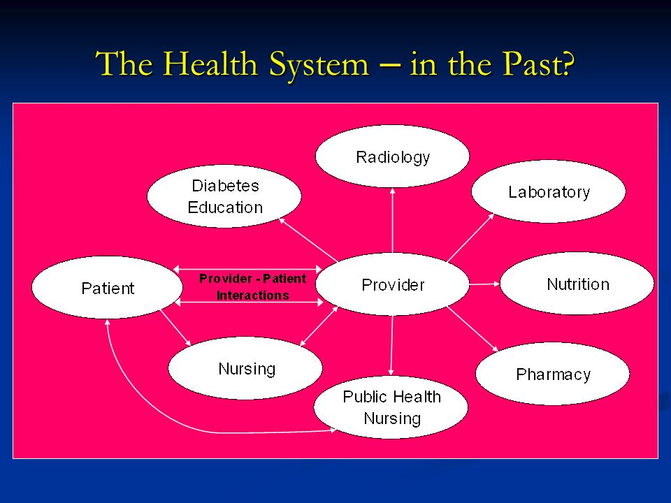 The Health System – in the Past