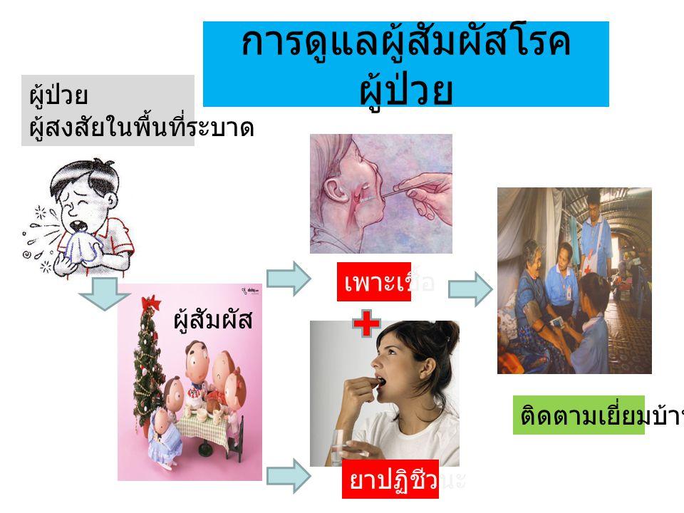 การดูแลผู้สัมผัสโรคผู้ป่วย