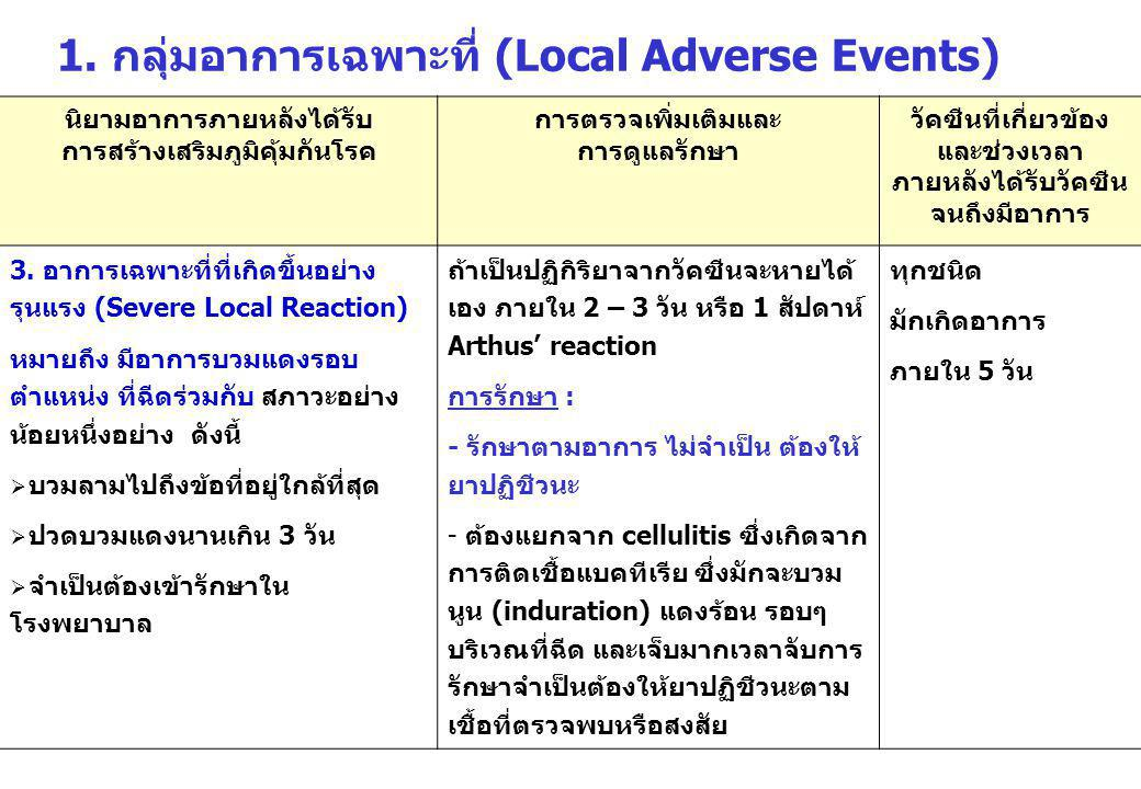 1. กลุ่มอาการเฉพาะที่ (Local Adverse Events)
