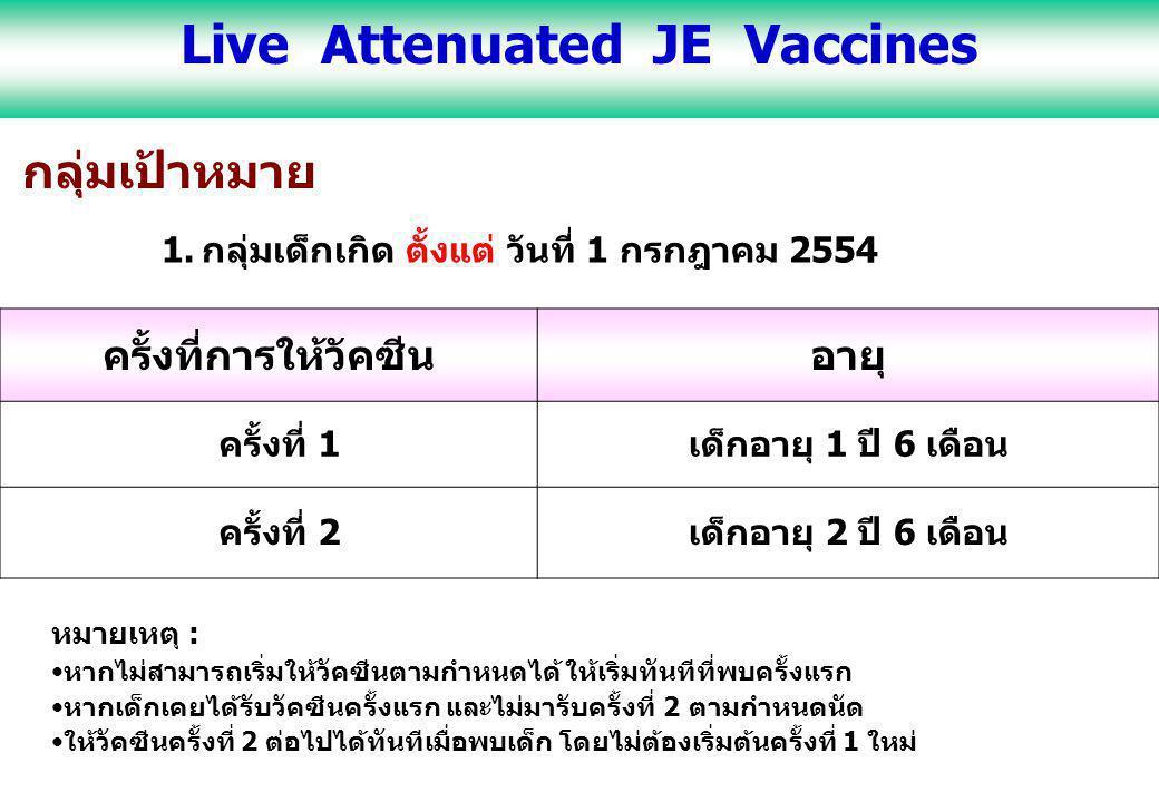 Live Attenuated JE Vaccines ครั้งที่การให้วัคซีน