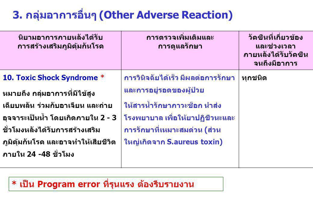 3. กลุ่มอาการอื่นๆ (Other Adverse Reaction)