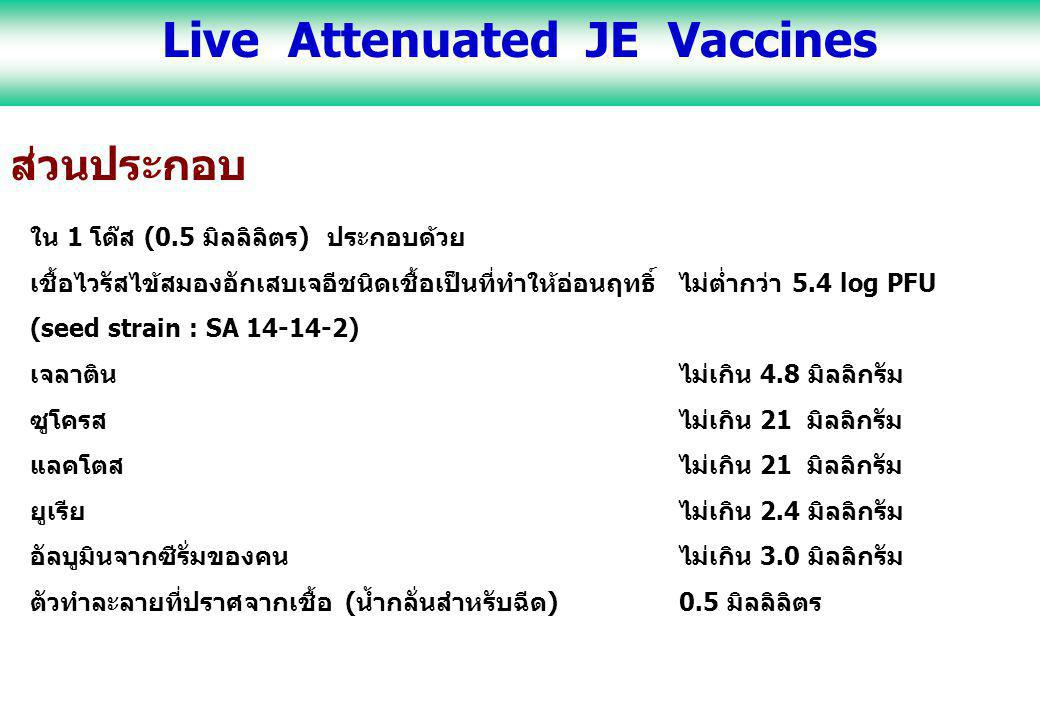 Live Attenuated JE Vaccines