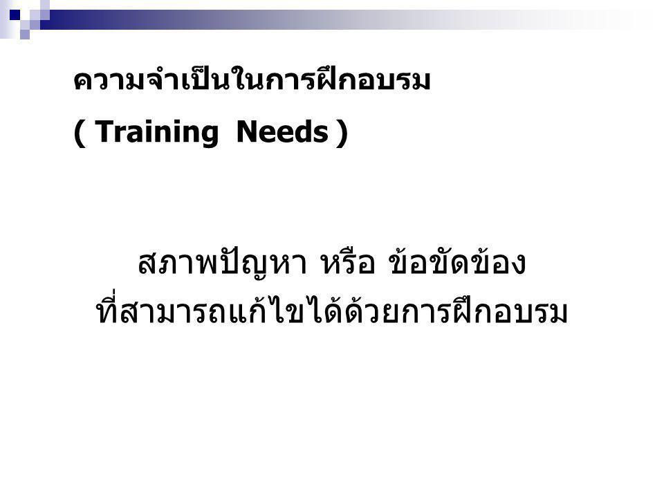 ความจำเป็นในการฝึกอบรม ( Training Needs )