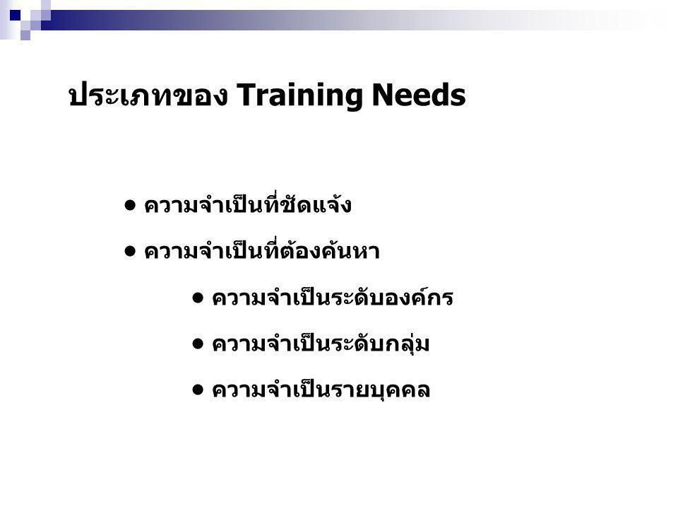 ประเภทของ Training Needs