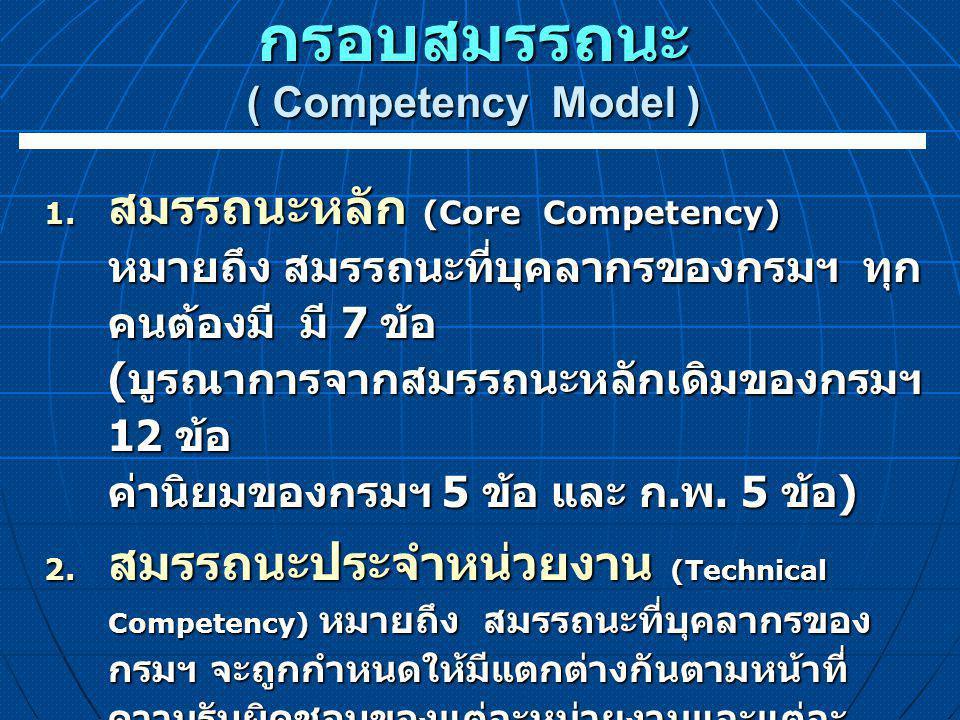 กรอบสมรรถนะ ( Competency Model )